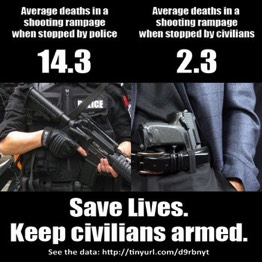 Stopped by police 14.3 deaths, stopped by civilians 2.3 die